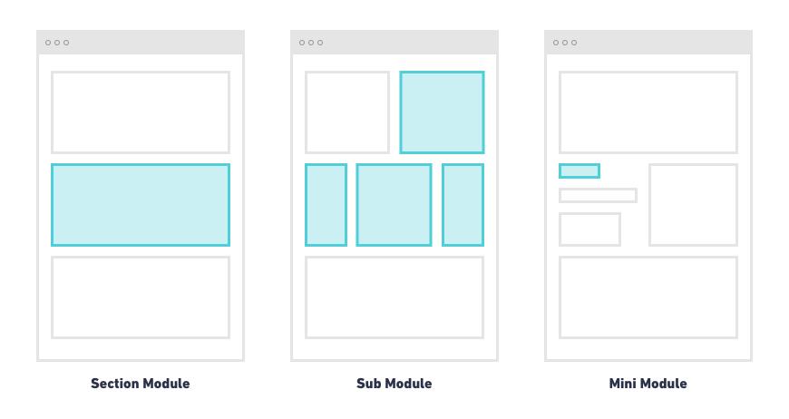 power-theme-documentation-modules